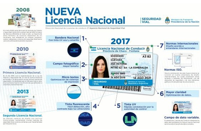 El gobierno nacional presentó una nueva licencia de conducir