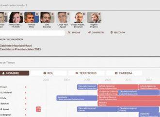 """""""Cargografías"""", una línea de tiempo con información vital de los funcionarios"""