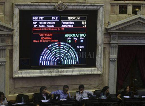 Diputados sancionó la ley que penaliza la corrupción empresaria