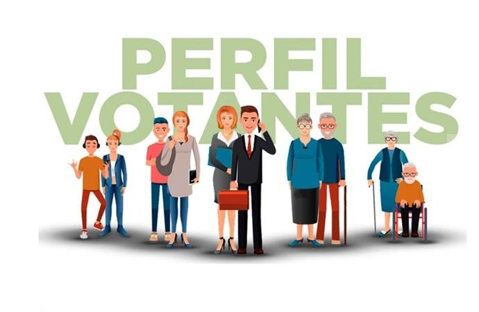 Milennials, Centennials, Generación X… ¿quiénes son y cómo piensan los que votan en Santa Fe?