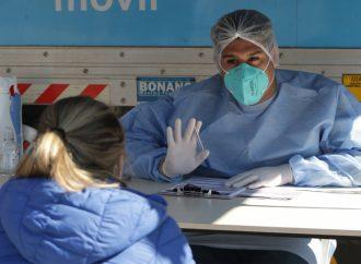 La provincia superó los 1200 casos y tuvo 19 fallecidos