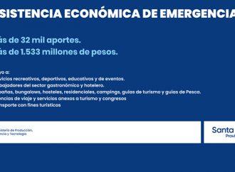 Provincia giró más de $32 millones a sectores afectados en pandemia